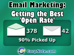 Email open rate is important to our members.