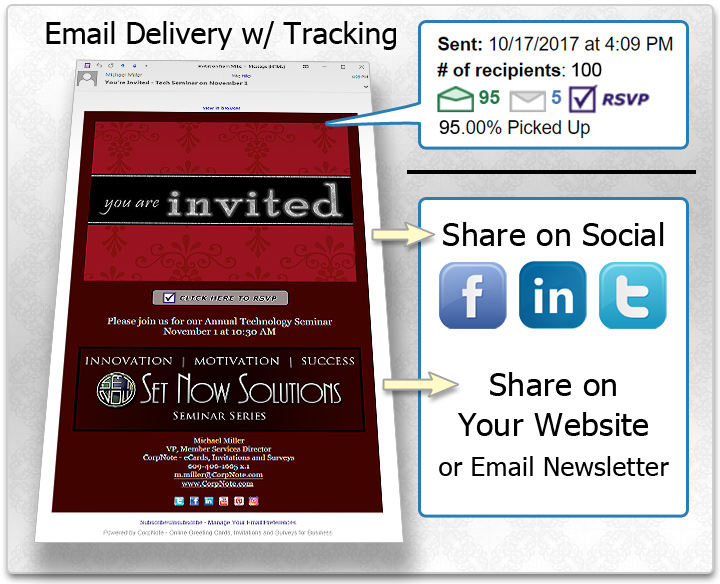 eCard inbox delivery with tracking and social media sharing.