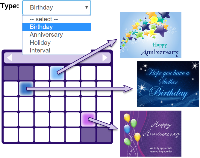 Email automation tools for birthday, anniversary, holiday or interval-based email marketing campaigns