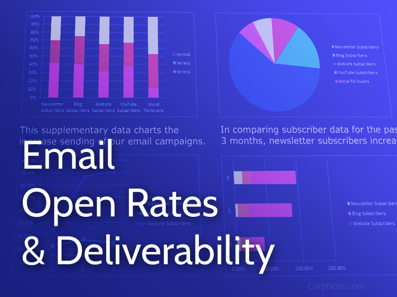 How to improve your email deliverability and email open rate.