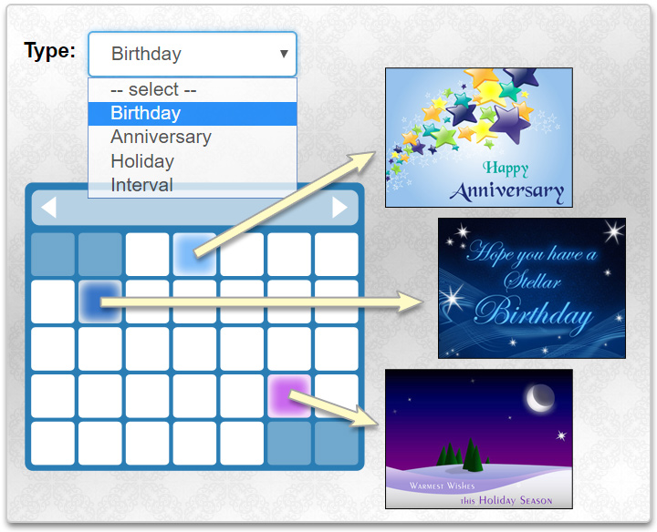 Choose The Frequency Or Date For ECards To Be Sent And Track Pickup